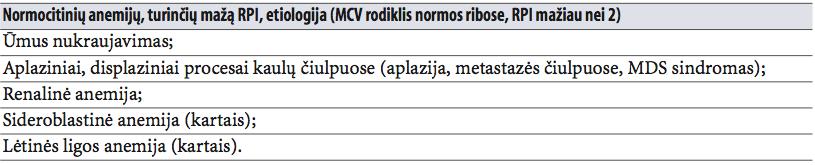 kokie tyrimai atliekami dėl hipertenzijos)